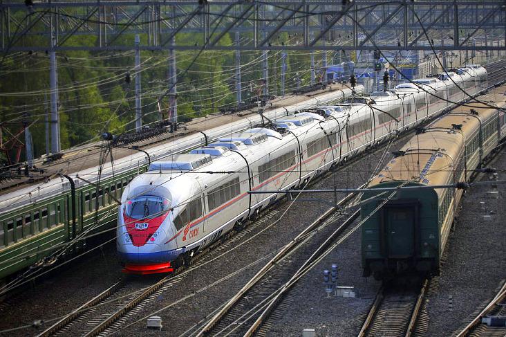 ซัปซาน รถไฟความเร็วสูงรัสเซีย